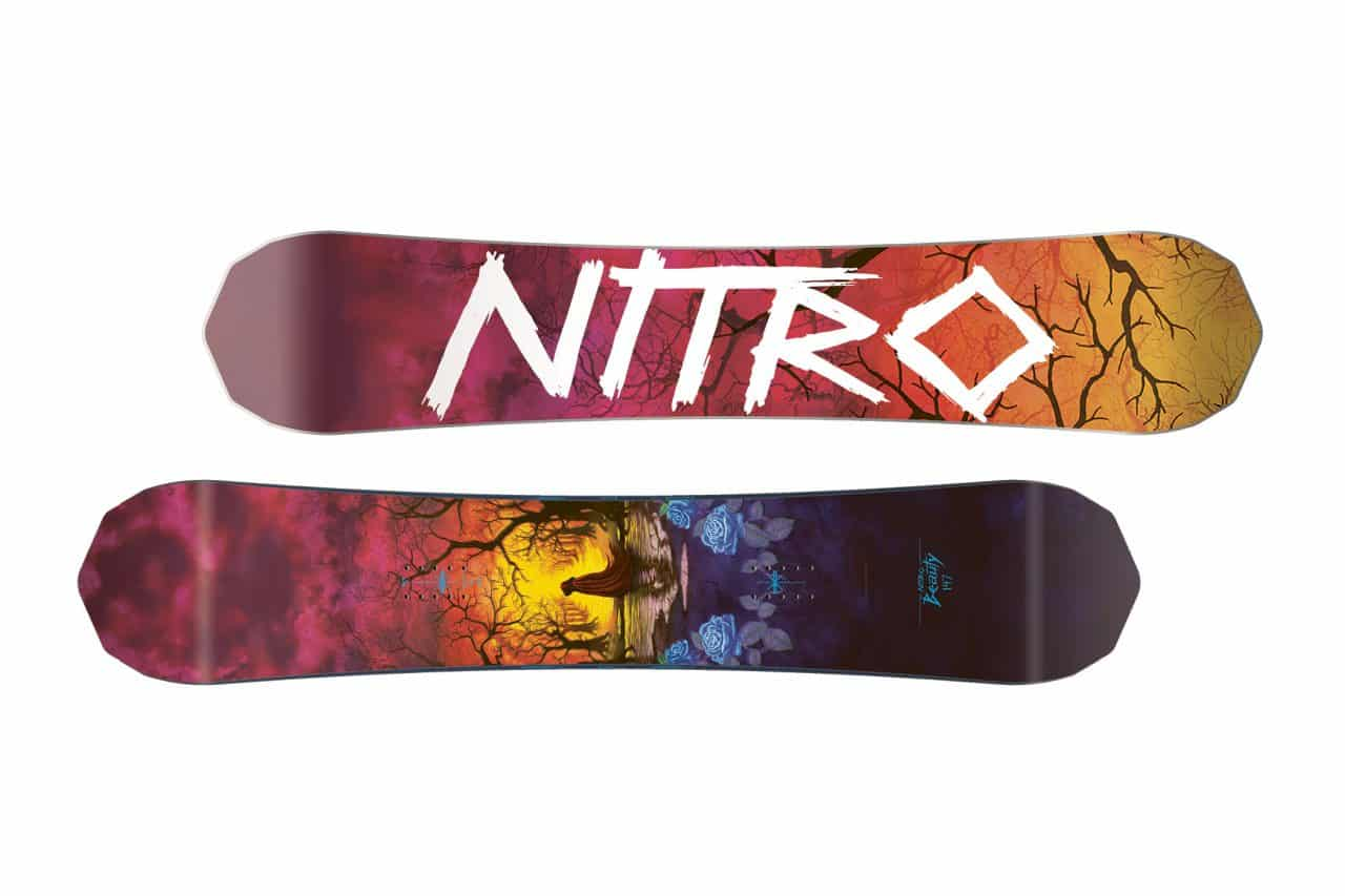 Nitro Beauty
