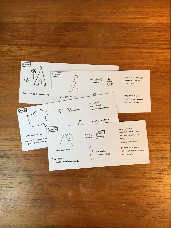 Adidas Terrex: Workshop Material